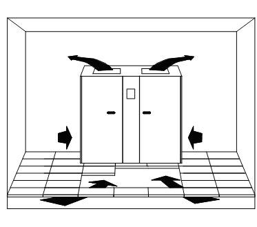 机房专用精密空调特点
