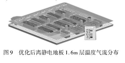 数据中心机房空调系统地板送风气流组织优化